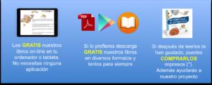 WeebleBooks, cómo funciona