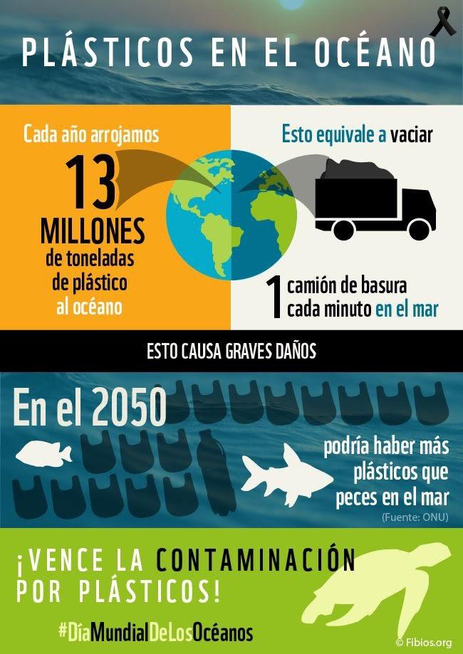 plasticos en el oceano